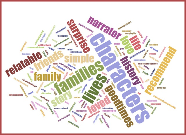 Word cloud built around some of the key words and phrases in reviews written about The Gray Lady of Long Branch novel.